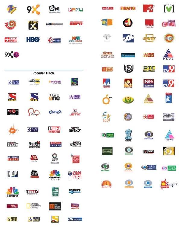 भारतीय चॅनेल्स..गूगलबाबांकडून साभार
